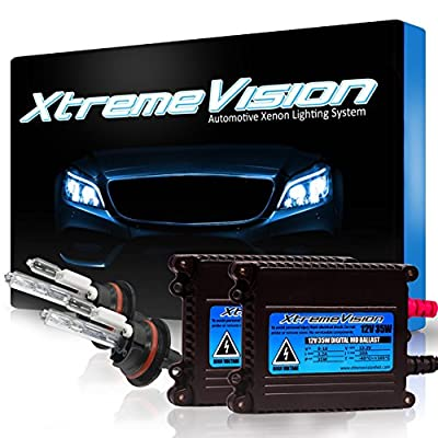XtremeVision 2002-2004 Jeep Liberty