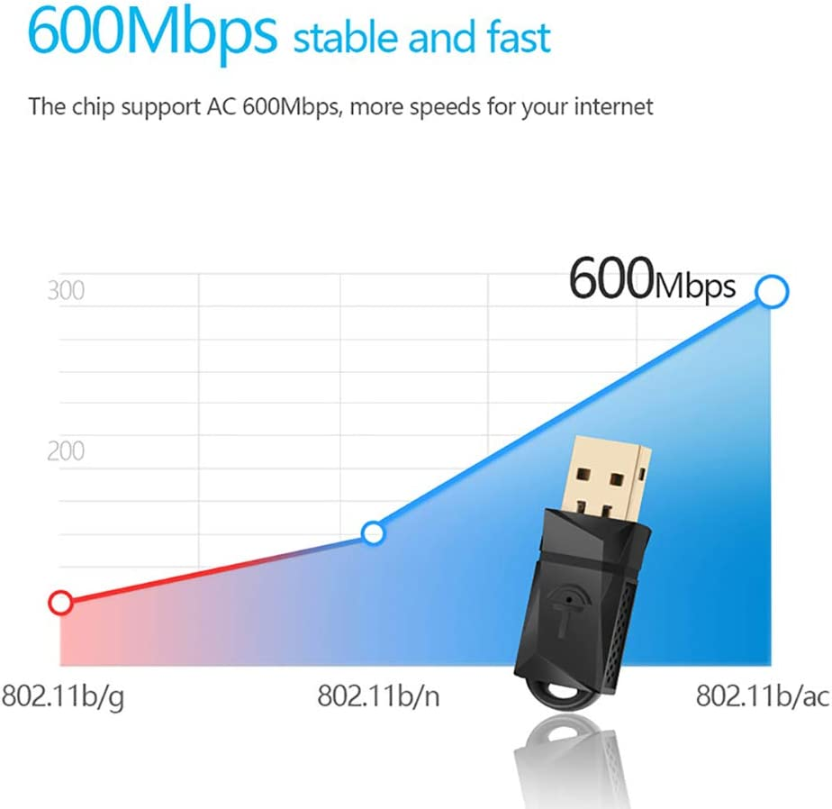 Dual Band 5 Ghz Ac600mbps Wireless Speed Network Card PC Laptop WiFi Adapter USB Network Card Receiving Transmitter USB WiFi Adapter