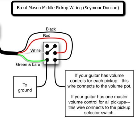 amazon com fender tele telecaster loaded pickguard duncan brent telecaster wiring 5-way switch diagram amazon com fender tele telecaster loaded pickguard duncan brent mason pickups tortoise musical instruments