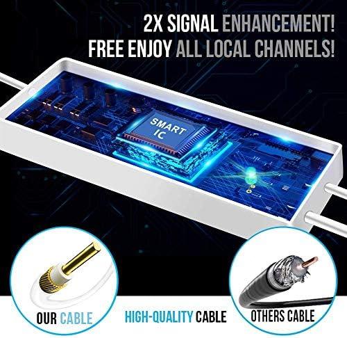 Antena de TV de interior con alcance máximo de 130 millas, integrada de amplificador de señal, 4K 1080P Ultra HD señal más potente, VHF/UHF-FM y cable ...