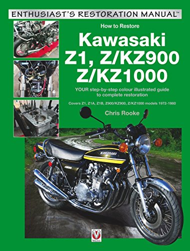 Spare Parts For Motorbikes - 7