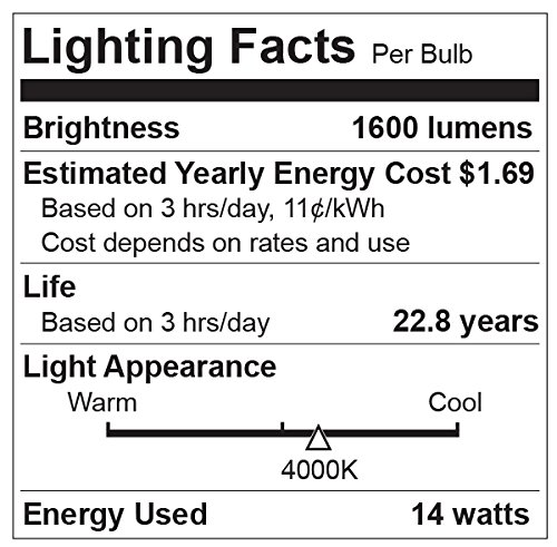 Great Eagle 100W Equivalent LED A19 Light Bulb 1600 Lumens Cool White 4000K Dimmable 14-Watt UL Listed (6-Pack)