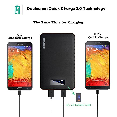 KMASHI 20000mAh Quick Charge 2.0 Portable Charg...