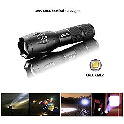 WattEDGE W-1 LED Tactical Flashlight, 1000 Lumen Handheld Flashlight, Adjustable Zoom and Dimmable Lighting Lamp, 3 Light Modes Including Strobe and SOS