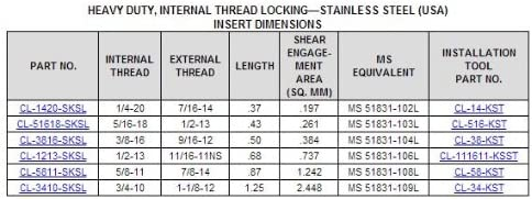CL-3816-SKSL Carr Lane Manufacturing Key Inserts Int Heavy Duty Stainless Steel Internal Thread 3//8-126 Thread Locking