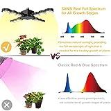 SANSI 60W Daylight Full SpectrumLED Grow Light