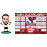 2018 World Cup Wall Chart Poster & Messi Argentina SoccerStarz Combo Pack