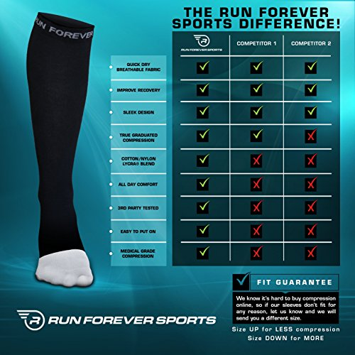 Compression Socks for Men & Women – BEST Medical Grade Graduated Recovery Stockings for Nurses, Maternity, Travel, Running, Leg Relief, Prevent Swelling, Calf Pain, Shin Splints (Blue,XL) by Run Forever Sports (Image #3)