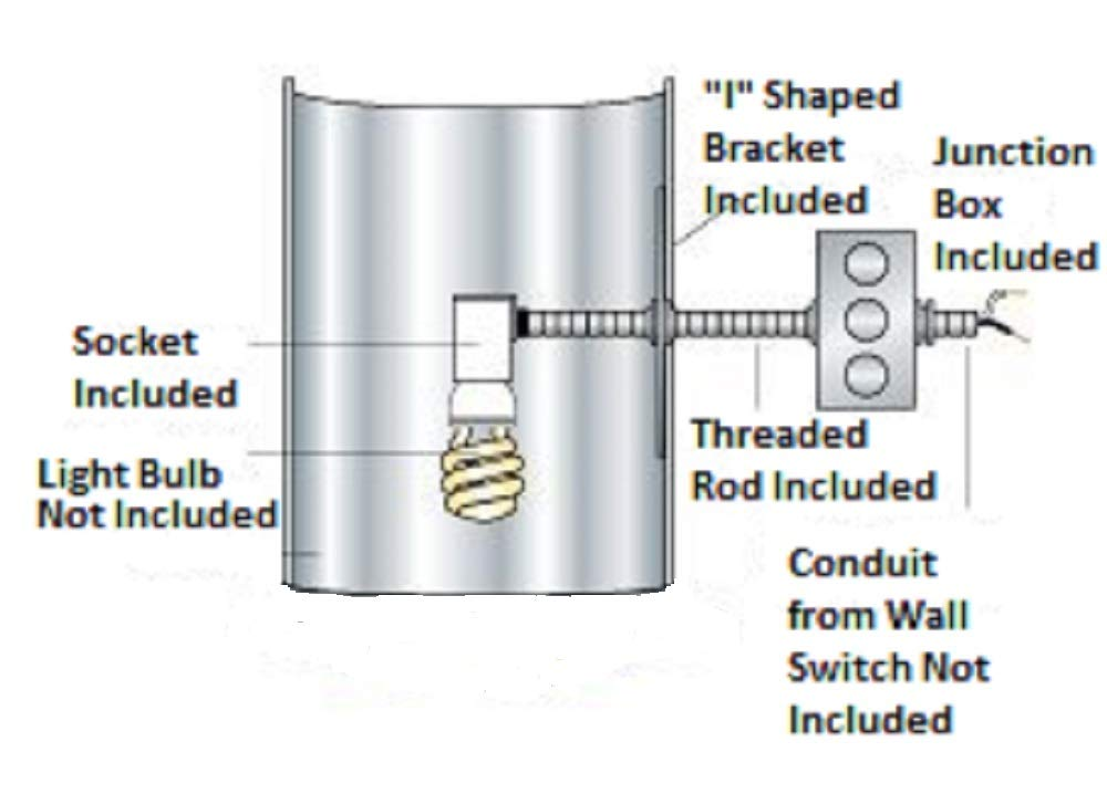 Natural Light Tubular Skylight Light Kit by Natural Light