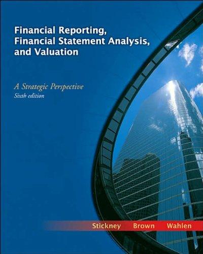 amazon case study business analysis and valuation Executive education programs  programs → → strategic financial analysis for business evaluation → strategic financial analysis for business evaluation.