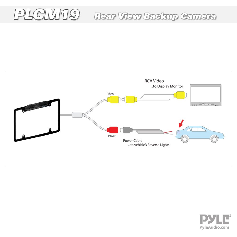 Pyle PLCM19 License Plate Frame Rear View Backup Camera Distance Scale Lines Parking//Reverse Assistance Waterproof Camera Night Vision