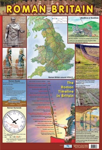 (Laminated The Roman Timeline in Britain Roman History Mini Poster 40x60cm)