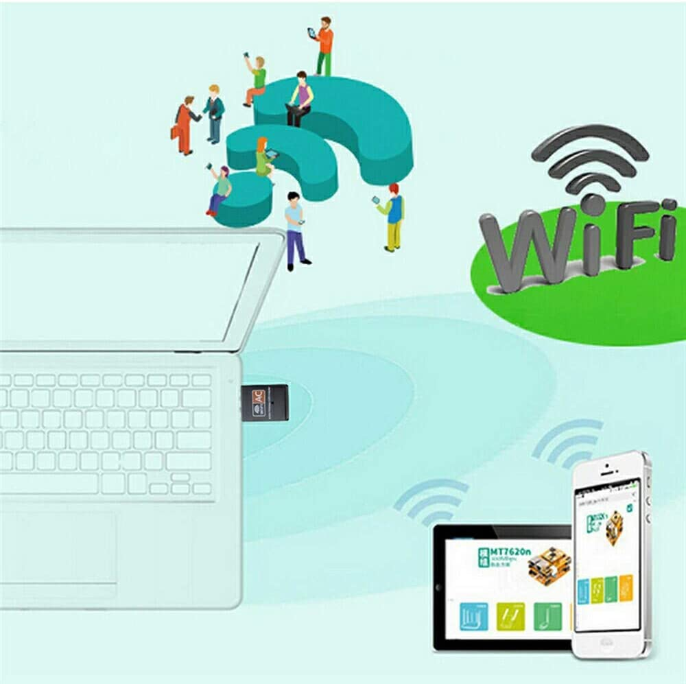 5.0G USB WiFi Dongle WiFi Receiver 802.11ac TANG-1 600Mbps USB WiFi Adapter Wireless Ethernet Network Card AC Dual Band 2.4G