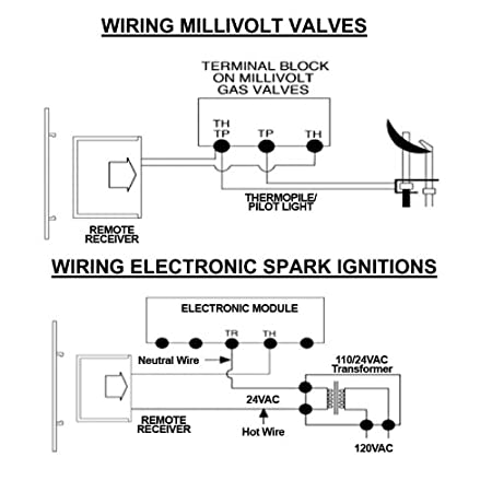 51eNNxrNdVL._SY450_ buck stove 27000 wiring diagram efcaviation com Blower Motor Relay Diagram at readyjetset.co