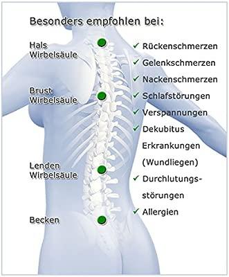 TT-ROS 3D Schnitttechnik - Colchón ortopédico de Espuma fría (7 ...