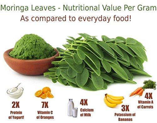 photo Wallpaper of Be On Organic-Be On Organic Moringa Leaf Powder (2 X12 Oz)-