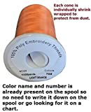 Premium 100 Cones (1100 Yards Each) of Polyester