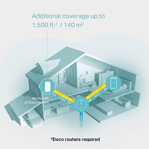 wei/ß 867Mbit//s 5GHz, 300Mbit//s 2,4GHz, Abdeckung bis zu 223m/², App Steuerung, kompatibel zu allen WLAN Ger/äten, 2er Set TP-Link Deco E3 AC1200 Mesh Dualband WLAN Router und  Repeater Set