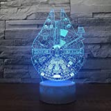 3D LED Lamp Bedroom Stitch Table Night Light Acrylic Panel USB Cable 7 Colors Change Base Lamp Kids Gift,Airship,Remote Control