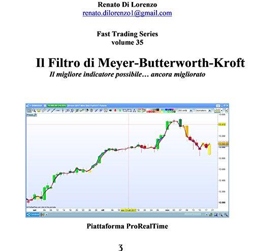 Il Filtro di Meyer-Butterworth-Kroft: Il migliore indicatore possibile… ancora migliorato (Fast Trading Series Vol. 35) (Italian Edit