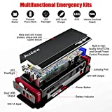 AUDEW Portable Car Jump Starter with Aluminum Alloy Shell & Upgraded Smart Jump Cable 13800mAh 500A Car Jumper Auto Battery Booster Battery Jumper (Up to 5L Gas or 3L Diesel Engine)