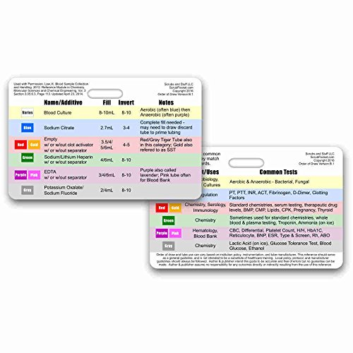 - Order of Blood Draw Horizontal Badge Card (1 Card)