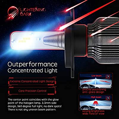 LIGHTENING DARK H4 (9003 High/Low) LED Headlight Bulb, Fanless CSP Y19 Chips Conversion Kit - 8000LM & 6500K Xenon White (Pack of 2 Bulbs): Automotive