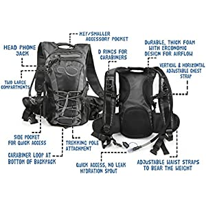 Hydration Backpack With 2.0L TPU Leak Proof Water Bladder- 600D Polyester -Adjustable Padded Shoulder, Chest & Waist Straps- Silicon Bite Tip & Shut Off Valve- (Grey Edges)
