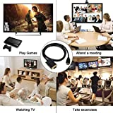 HDMI to VGA, Yiany Gold-Plated 1080P HDMI Male to