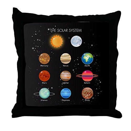 Throw Pillow Solar System Sun Moon and Planets by Royal Lion