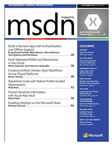 Best Price for Microsoft Systems Journal Subscription
