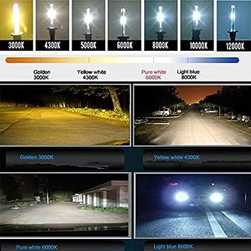 Rabusion Kit de Conversion Phare de Voiture 2pcs 55W H4 HID Bi-X/énon Hi//Bas KIT de Conversion dampoules de Phare 3000-12000K 6000K Ampoule 2