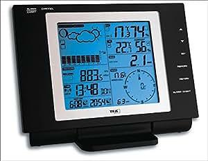 TFA 35.1075 Nexus - Estación meteorológica inalámbrica