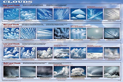 Laminated Clouds Educational Science Chart Poster 24x36