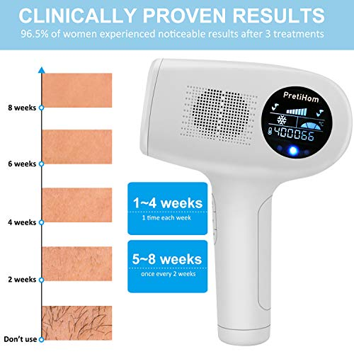 Amazon Com Pretihom Facial Body Permanent Laser Hair Removal For Women And Men Ipl Hair Remover Cold Compress 400 000 Flashes Home Use Hair Removal System Beauty