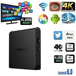 Mercu 1G/8G T95X TV Box Android 6.0 Marshmallow Amlogic A95X 64bit Quad Core Ultra HD 4K 60fps H.265 with WiFi DLNA Smart Set Top Box