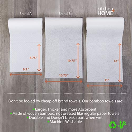 Bamboo Towels - Heavy Duty Eco Friendly Machine Washable Reusable Bamboo Towels - One roll replaces 6 months of towels! (2)