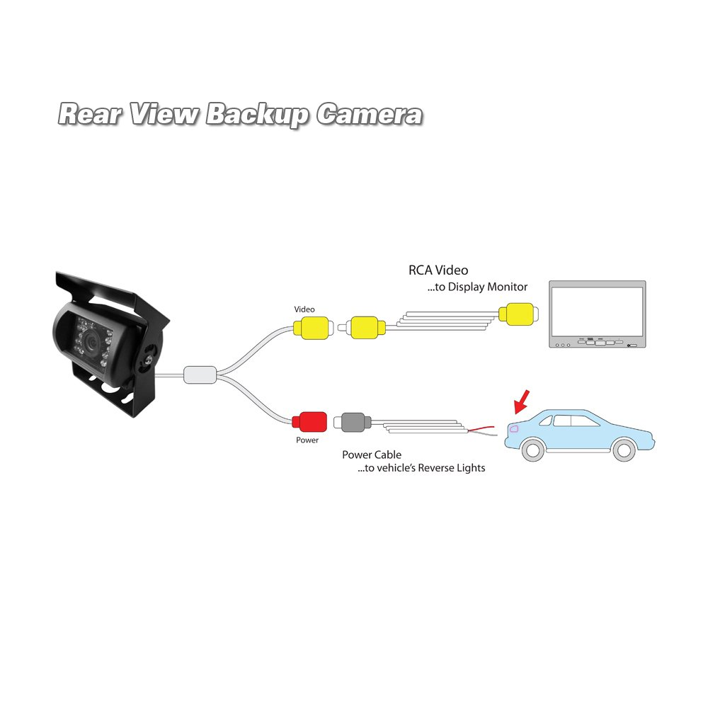Amazon.com: PYLE PLCMB20 Universal Mount Infrared Adjustable Angle Rear  View Camera With Anti-Glare Shield: Car Electronics