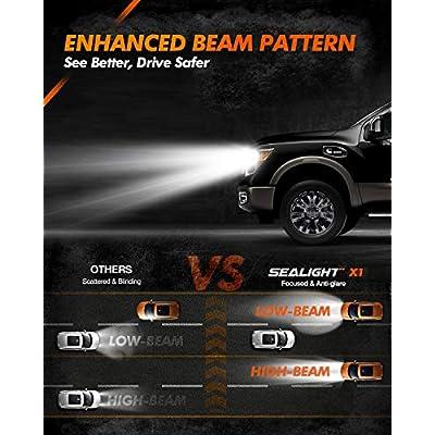 SEALIGHT H11/H8/H9 LED Headlight Bulbs X1 Series 12 CSP Chips 6000LM 6000K Xenon White Non-polarity: Automotive