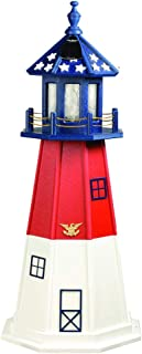 product image for DutchCrafters Decorative Lighthouse - Wood, Barnegat Style (Red, White, Blue (Patriotic), 5)