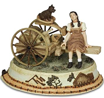 The Wizard of Oz Dorothy and Toto on Wagon Figurine