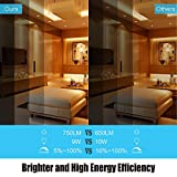 Ensenior 12 Pack Ultra-Thin LED Recessed Ceiling
