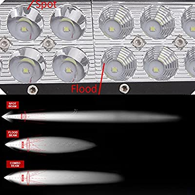 Willpower 20 inch 126W Spot Flood LED Work Light Bar with License Plate Mounting Bracket Wiring Harness Kit for Truck Car ATV SUV 4X4 Jeep Truck Boat Driving Lamp: Automotive