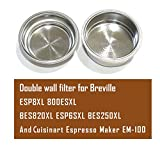 #9: Nicelucky Coffee Machine Filter-Two Cup-Dual Wall Filter