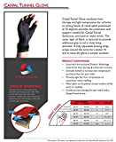 Thermoskin Carpal Tunnel Glove, Right