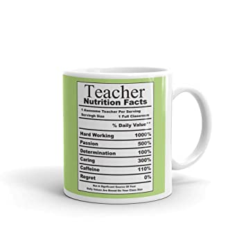 Buy Family Shoping Teachers Day Gifts Birthday Teacher Nutritions Fact Coffee Cup Tea Mug For Gift Online At Low Prices
