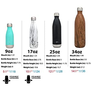 Simple Modern 25 oz Wave Water Bottle - Vacuum Sealed Double Wall Sip by Travel Mug 18/8 Stainless Steel Navy Hydro S'well Leak Proof Flask - Deep Ocean