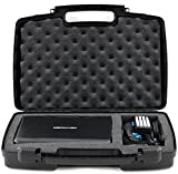 Hard Storage Carrying Case With Customizable Foam For Portable DVD Players. Perfect For DBPOWER, ieGeek, Impecca DVP916B, SYNAGY A30, NAVISKAUTO And Sylvania Portable DVD Player And Accessories