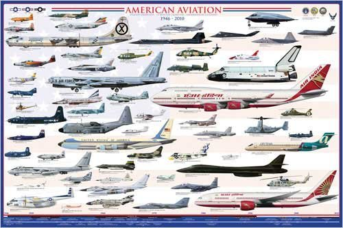 (American Aviation - Modern Era (1946-2010) Poster 36 x 24in)