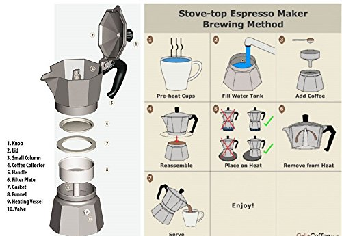 Coffee Maker Aluminum Italian Moka Pot 6 cup by PetriStor